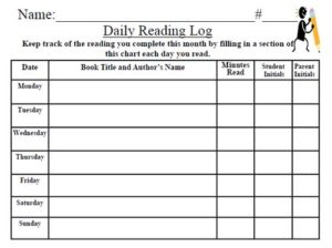 Daily reading log 02