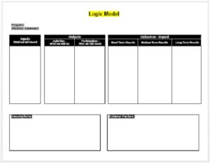 Logic Model Template 04