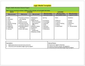 Logic Model Template 05