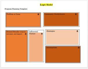 Logic Model Template 08
