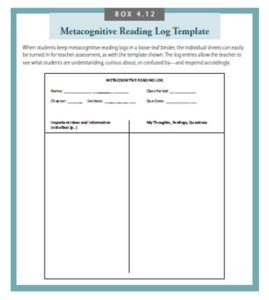 Metacognitive reading log