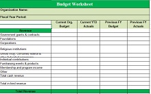 nonprofit operating budget