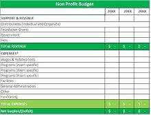 Non profit budget template 03