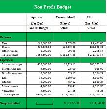 Non profit budget template 04