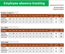 employee attendance chart