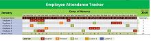 Employee attendance tracker 10
