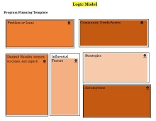logic model template excel