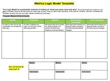 blank logic model template