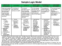 online logic model builder