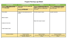 how to do a logic model