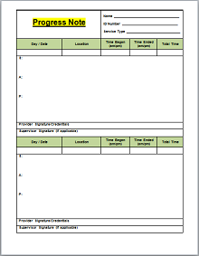 Progress notes template