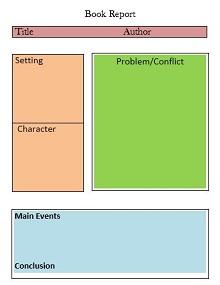 book report templates, usmc book report format