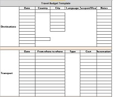 Travel budget template 02