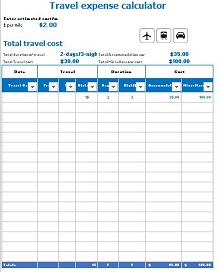 Travel budget template 05