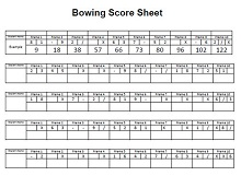 bowling pin templates