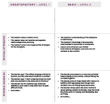 unit lesson plans template