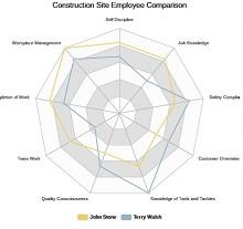 comparison table template