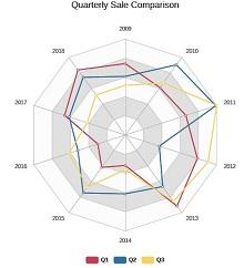 excel comparison chart template