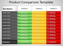 comparison report template