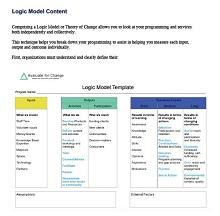 simple logic model template