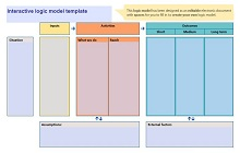 logical model example