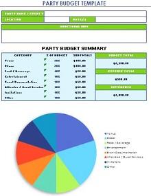 nonprofit startup budget template