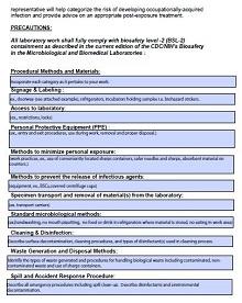 procedure documentation templates